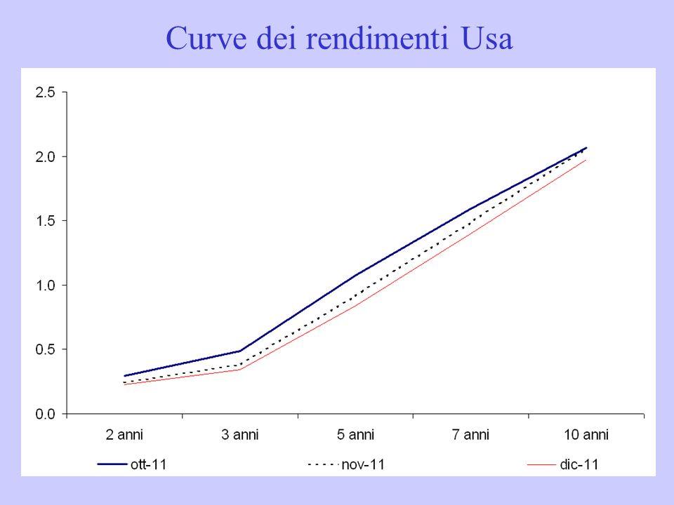 Curve dei rendimenti Usa