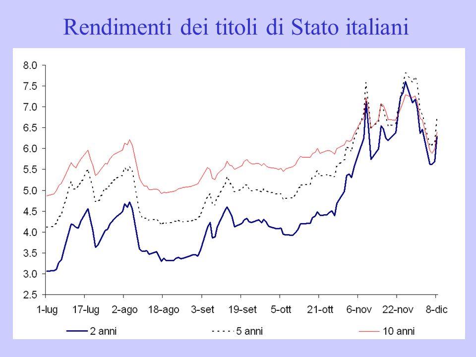 Rendimenti dei titoli di Stato italiani