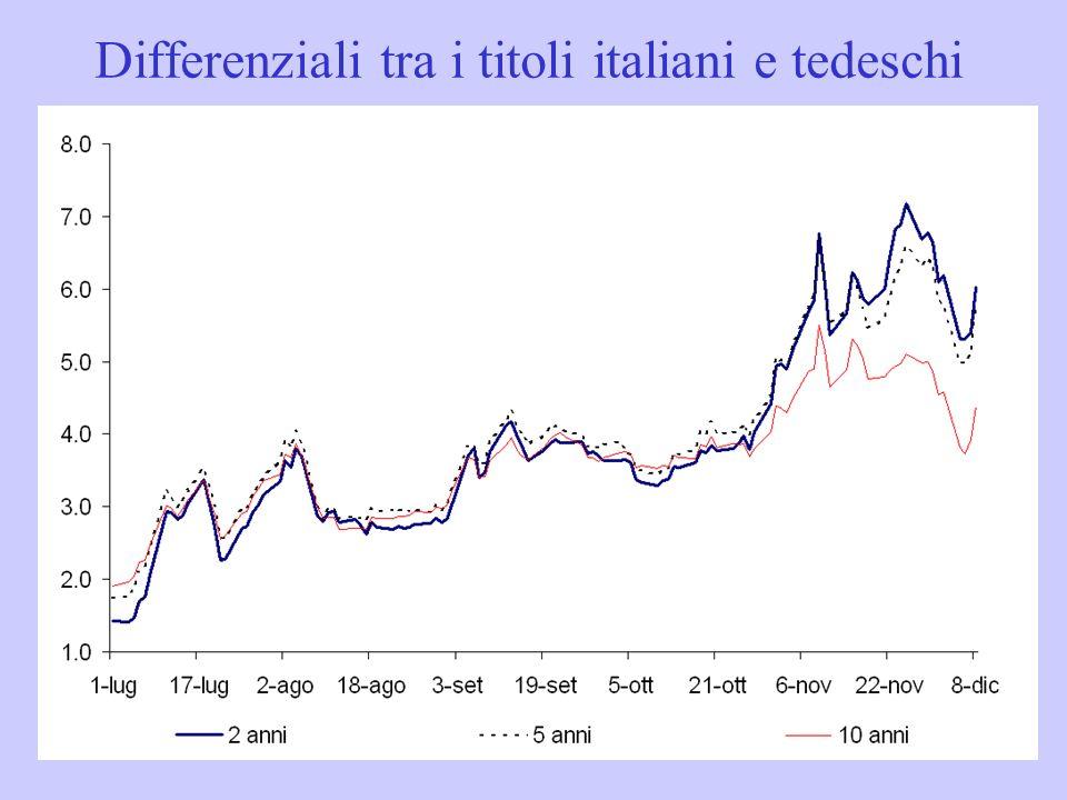 Differenziali tra i titoli italiani e tedeschi