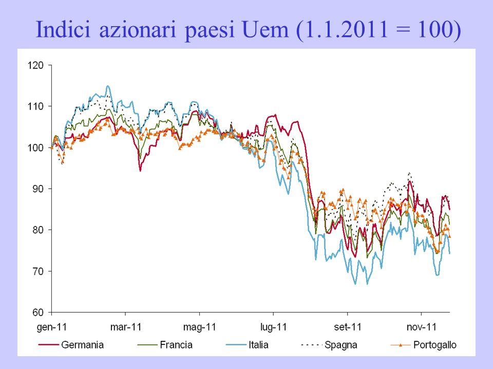 Indici azionari paesi Uem (1.1.2011 = 100)