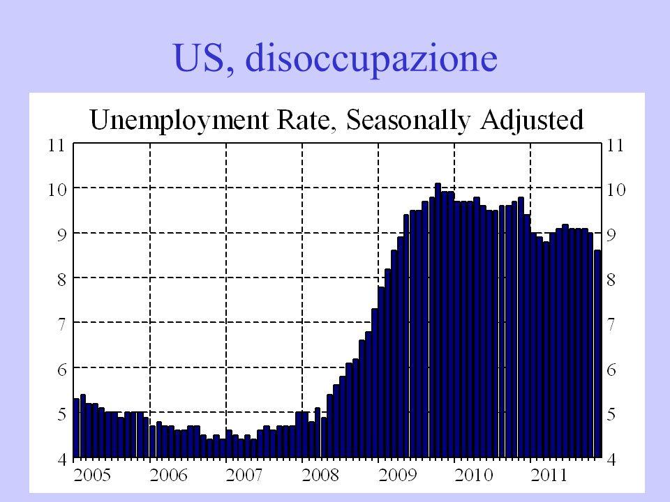 US, disoccupazione