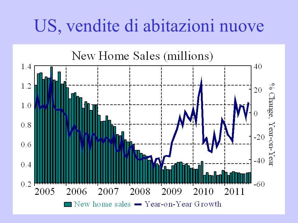 US, vendite di abitazioni nuove