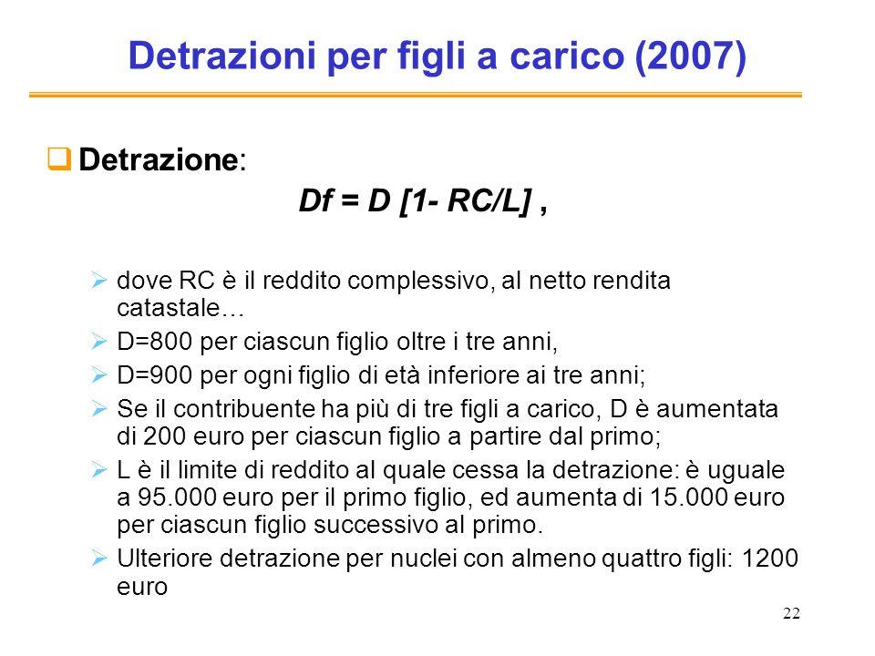 22 Detrazioni per figli a carico (2007) Detrazione: Df = D [1- RC/L], dove RC è il reddito complessivo, al netto rendita catastale… D=800 per ciascun