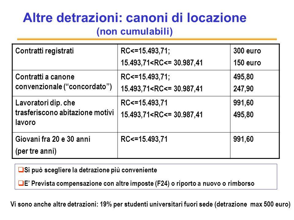 Altre detrazioni: canoni di locazione (non cumulabili) Contratti registratiRC<=15.493,71; 15.493,71<RC<= 30.987,41 300 euro 150 euro Contratti a canon