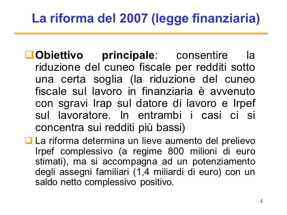 4 La riforma del 2007 (legge finanziaria) Obiettivo principale: consentire la riduzione del cuneo fiscale per redditi sotto una certa soglia (la riduz