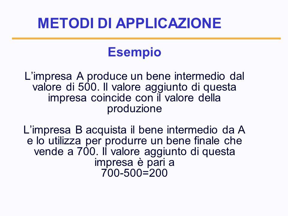 METODI DI APPLICAZIONE Esempio Limpresa A produce un bene intermedio dal valore di 500.