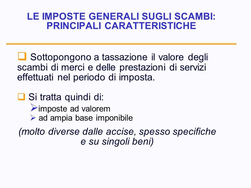 LE IMPOSTE GENERALI SUGLI SCAMBI: PRINCIPALI CARATTERISTICHE Sottopongono a tassazione il valore degli scambi di merci e delle prestazioni di servizi effettuati nel periodo di imposta.