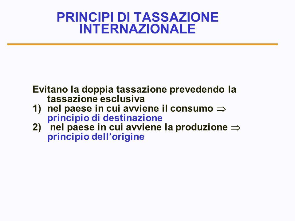 PRINCIPI DI TASSAZIONE INTERNAZIONALE Evitano la doppia tassazione prevedendo la tassazione esclusiva 1)nel paese in cui avviene il consumo principio di destinazione 2) nel paese in cui avviene la produzione principio dellorigine