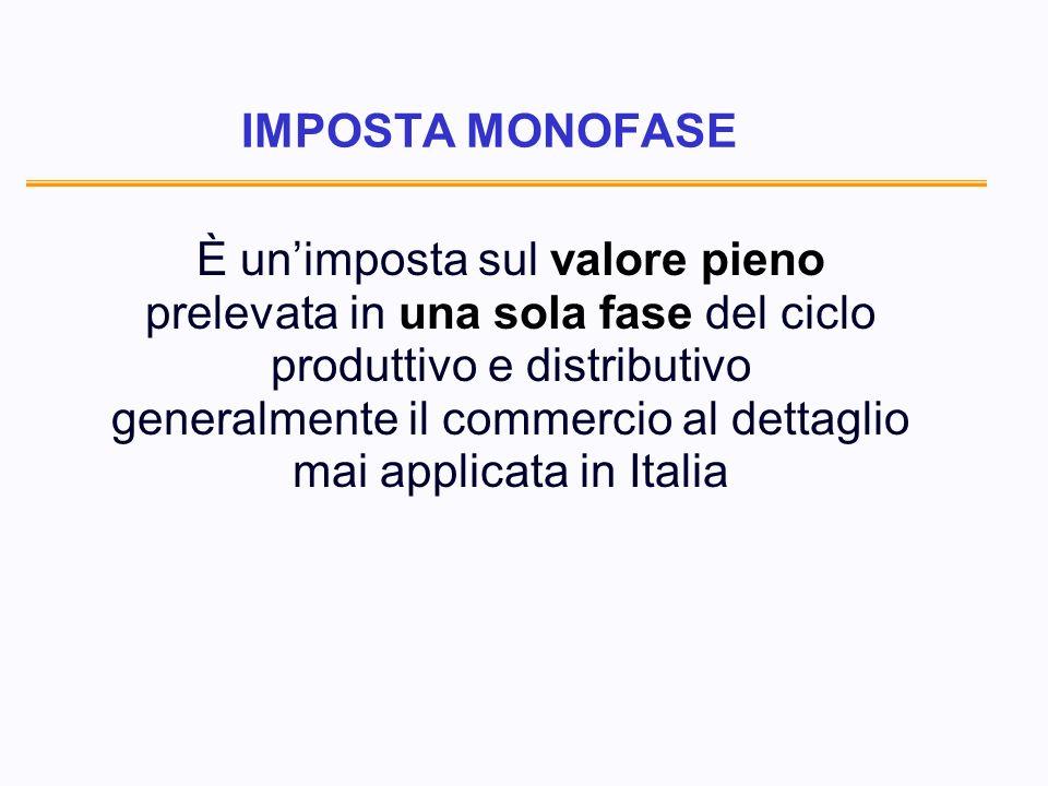 IMPOSTA MONOFASE È unimposta sul valore pieno prelevata in una sola fase del ciclo produttivo e distributivo generalmente il commercio al dettaglio mai applicata in Italia