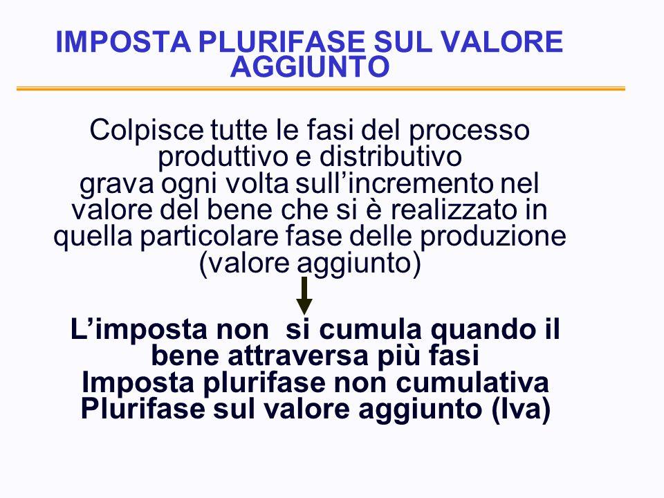 RICORDA Il valore aggiunto è il valore dei beni e servizi prodotti, in un dato periodo di tempo, da un soggetto economico, mediante limpiego dei fattori produttivi (capitale, lavoro, terra) al netto dei costi sostenuti per acquistare materie prime e prodotti intermedi
