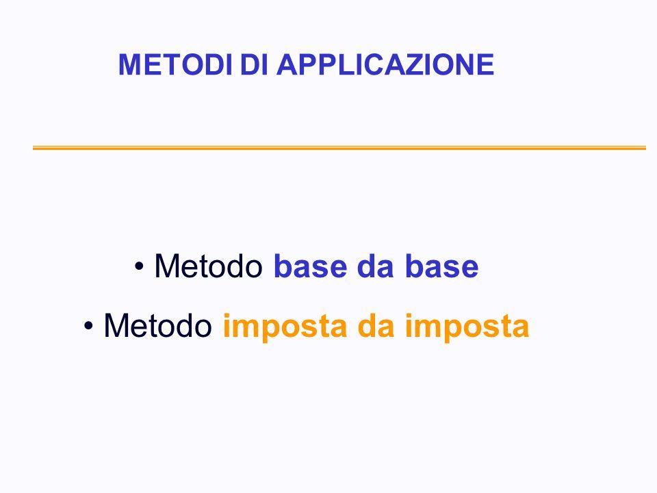 METODI DI APPLICAZIONE Metodo base da base Metodo imposta da imposta