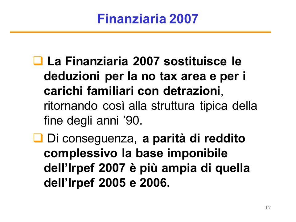 17 Finanziaria 2007 La Finanziaria 2007 sostituisce le deduzioni per la no tax area e per i carichi familiari con detrazioni, ritornando così alla struttura tipica della fine degli anni 90.