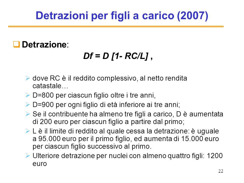 22 Detrazioni per figli a carico (2007) Detrazione: Df = D [1- RC/L], dove RC è il reddito complessivo, al netto rendita catastale… D=800 per ciascun figlio oltre i tre anni, D=900 per ogni figlio di età inferiore ai tre anni; Se il contribuente ha almeno tre figli a carico, D è aumentata di 200 euro per ciascun figlio a partire dal primo; L è il limite di reddito al quale cessa la detrazione: è uguale a 95.000 euro per il primo figlio, ed aumenta di 15.000 euro per ciascun figlio successivo al primo.