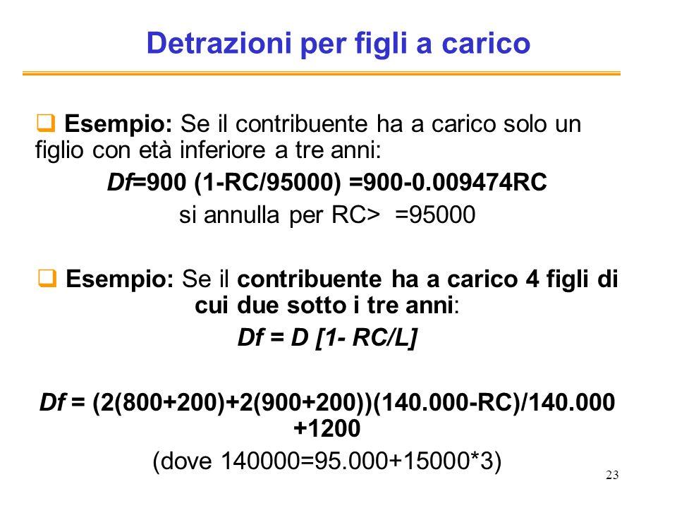 23 Detrazioni per figli a carico Esempio: Se il contribuente ha a carico solo un figlio con età inferiore a tre anni: Df=900 (1-RC/95000) =900-0.009474RC si annulla per RC> =95000 Esempio: Se il contribuente ha a carico 4 figli di cui due sotto i tre anni: Df = D [1- RC/L] Df = (2(800+200)+2(900+200))(140.000-RC)/140.000 +1200 (dove 140000=95.000+15000*3)