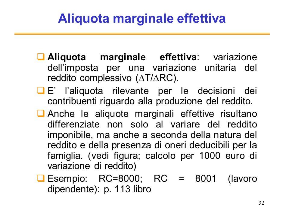 32 Aliquota marginale effettiva Aliquota marginale effettiva: variazione dellimposta per una variazione unitaria del reddito complessivo ( T/ RC).