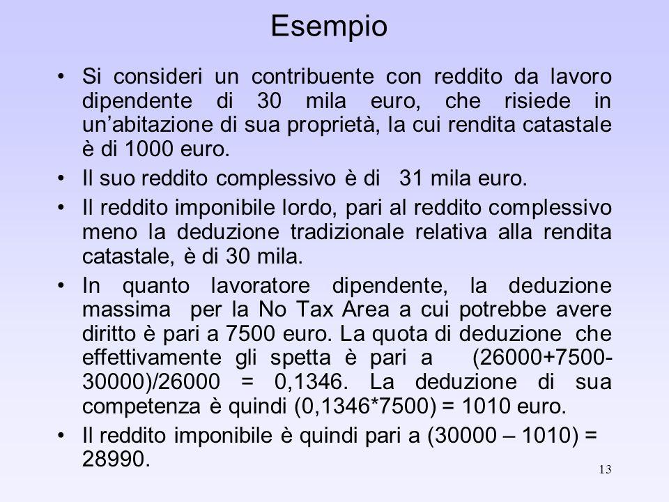13 Esempio Si consideri un contribuente con reddito da lavoro dipendente di 30 mila euro, che risiede in unabitazione di sua proprietà, la cui rendita catastale è di 1000 euro.