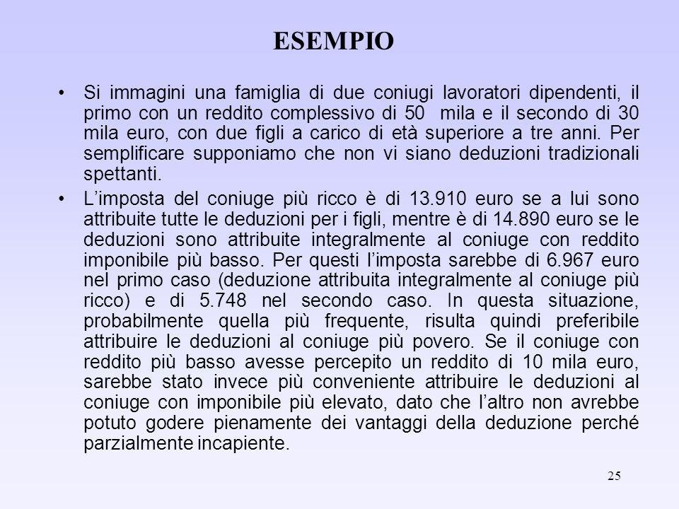 25 ESEMPIO Si immagini una famiglia di due coniugi lavoratori dipendenti, il primo con un reddito complessivo di 50 mila e il secondo di 30 mila euro, con due figli a carico di età superiore a tre anni.