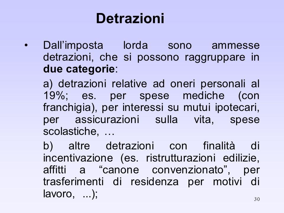 30 Detrazioni Dallimposta lorda sono ammesse detrazioni, che si possono raggruppare in due categorie: a) detrazioni relative ad oneri personali al 19%; es.