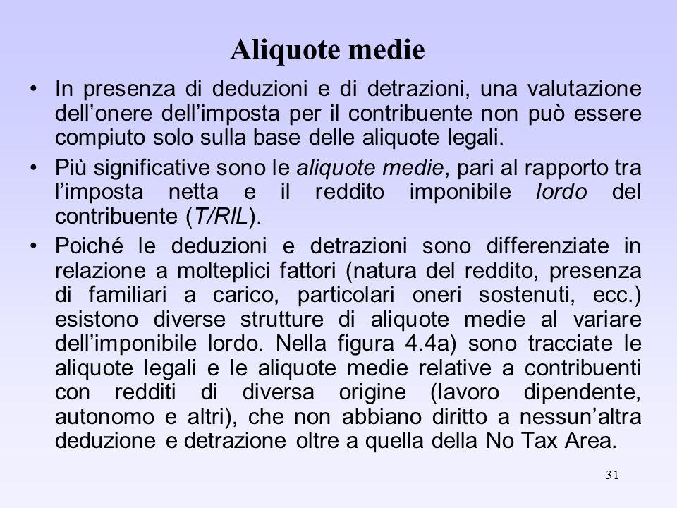31 Aliquote medie In presenza di deduzioni e di detrazioni, una valutazione dellonere dellimposta per il contribuente non può essere compiuto solo sulla base delle aliquote legali.