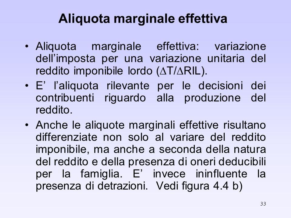 33 Aliquota marginale effettiva Aliquota marginale effettiva: variazione dellimposta per una variazione unitaria del reddito imponibile lordo ( T/ RIL).