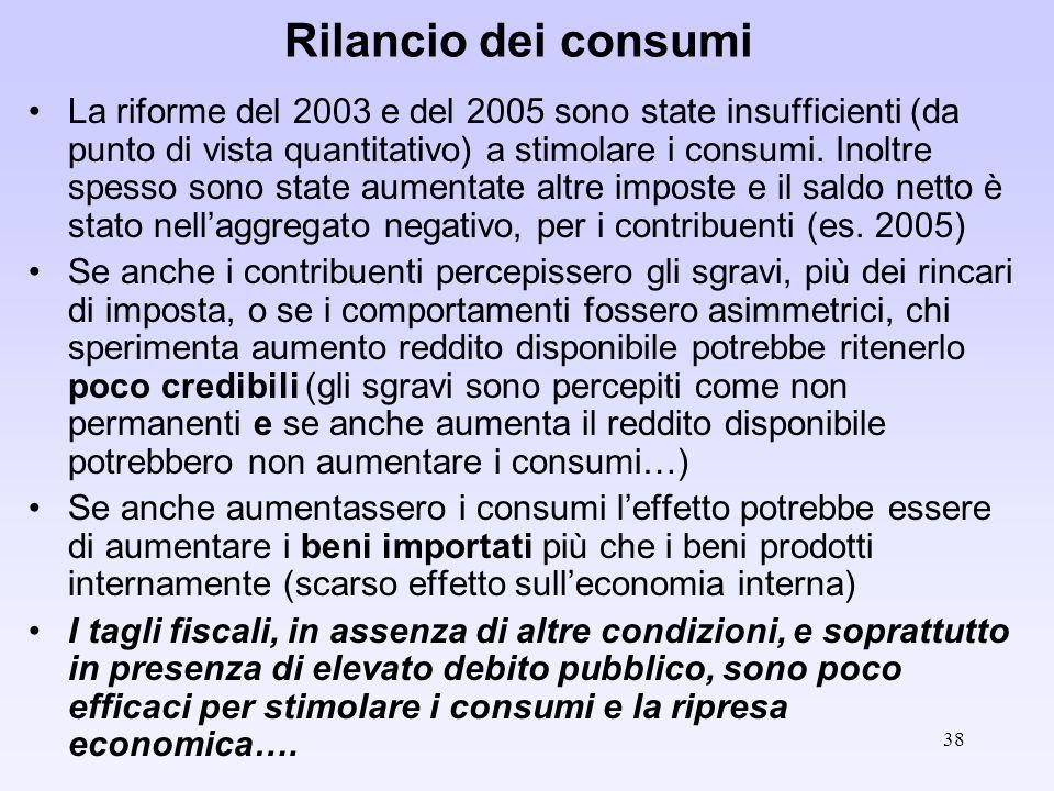 38 Rilancio dei consumi La riforme del 2003 e del 2005 sono state insufficienti (da punto di vista quantitativo) a stimolare i consumi.