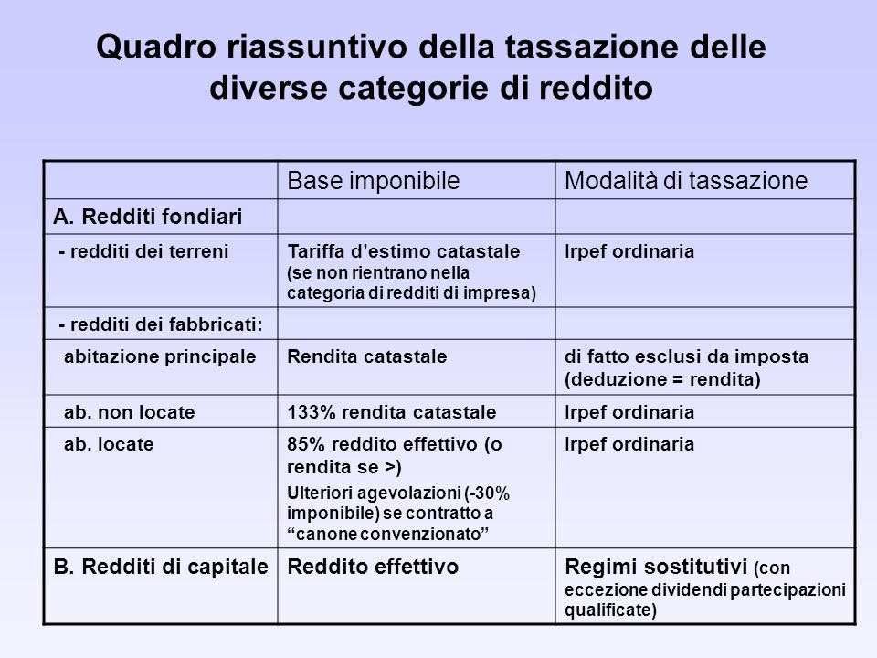 7 Quadro riassuntivo della tassazione delle diverse categorie di reddito Base imponibileModalità di tassazione C.