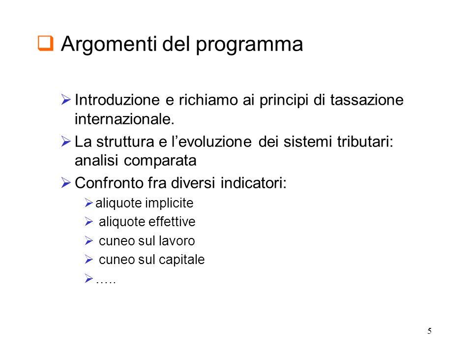6 Argomenti del programma Un modello di concorrenza fiscale Evasione ed elusione internazionale I paradisi fiscali: sono un bene o un male.