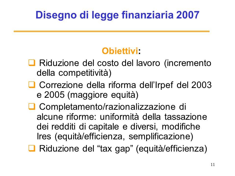 11 Disegno di legge finanziaria 2007 Obiettivi: Riduzione del costo del lavoro (incremento della competitività) Correzione della riforma dellIrpef del 2003 e 2005 (maggiore equità) Completamento/razionalizzazione di alcune riforme: uniformità della tassazione dei redditi di capitale e diversi, modifiche Ires (equità/efficienza, semplificazione) Riduzione del tax gap (equità/efficienza)