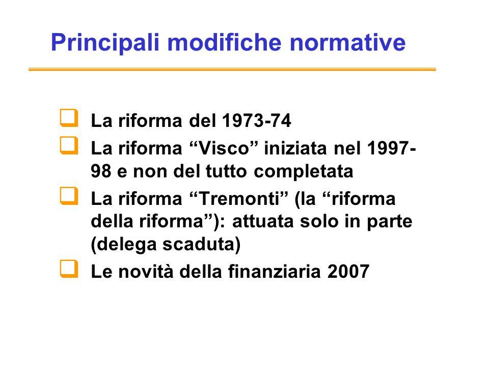 Principali modifiche normative La riforma del 1973-74 La riforma Visco iniziata nel 1997- 98 e non del tutto completata La riforma Tremonti (la riforma della riforma): attuata solo in parte (delega scaduta) Le novità della finanziaria 2007