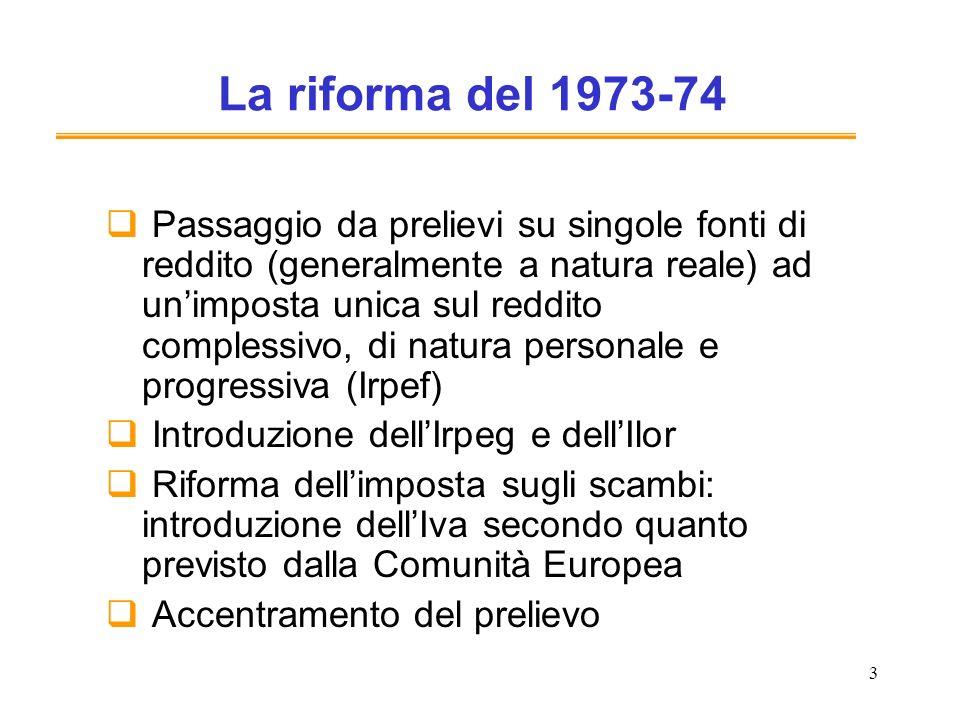 3 La riforma del 1973-74 Passaggio da prelievi su singole fonti di reddito (generalmente a natura reale) ad unimposta unica sul reddito complessivo, di natura personale e progressiva (Irpef) Introduzione dellIrpeg e dellIlor Riforma dellimposta sugli scambi: introduzione dellIva secondo quanto previsto dalla Comunità Europea Accentramento del prelievo