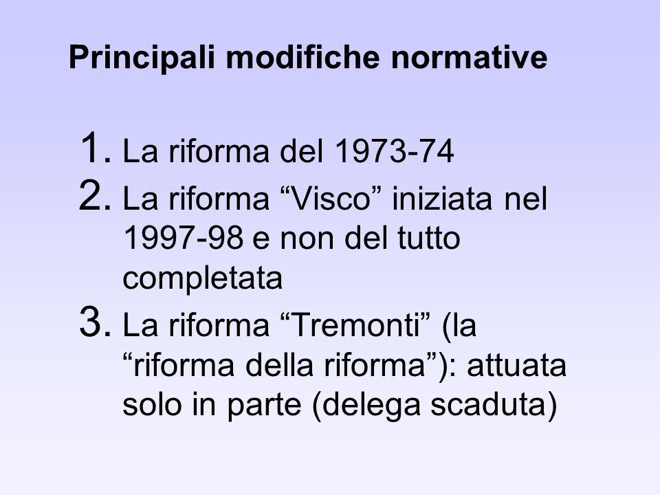 Principali modifiche normative 1. La riforma del 1973-74 2.