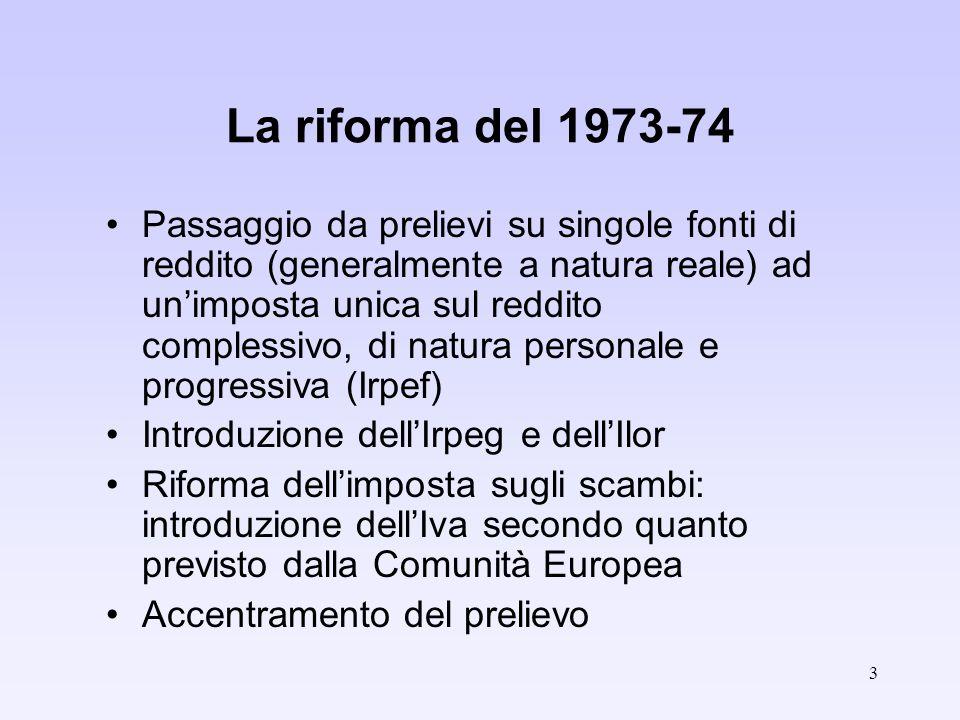 14 Riferimenti bibliografici P.Bosi, M.C.