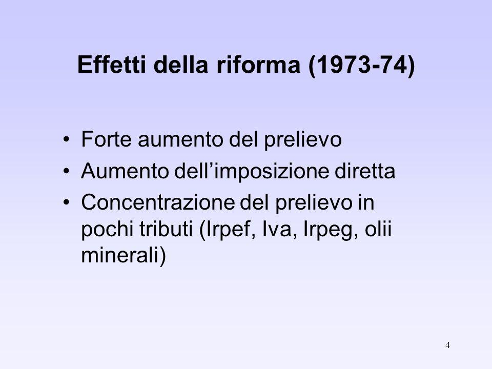 4 Effetti della riforma (1973-74) Forte aumento del prelievo Aumento dellimposizione diretta Concentrazione del prelievo in pochi tributi (Irpef, Iva, Irpeg, olii minerali)