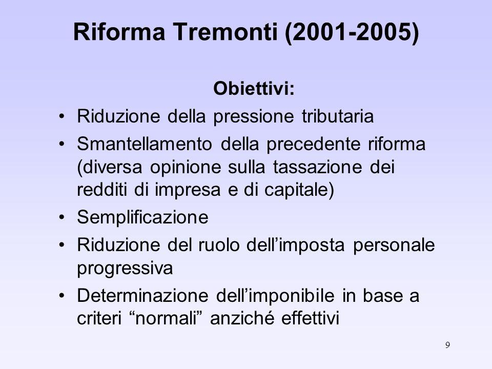 9 Riforma Tremonti (2001-2005) Obiettivi: Riduzione della pressione tributaria Smantellamento della precedente riforma (diversa opinione sulla tassazione dei redditi di impresa e di capitale) Semplificazione Riduzione del ruolo dellimposta personale progressiva Determinazione dellimponibile in base a criteri normali anziché effettivi