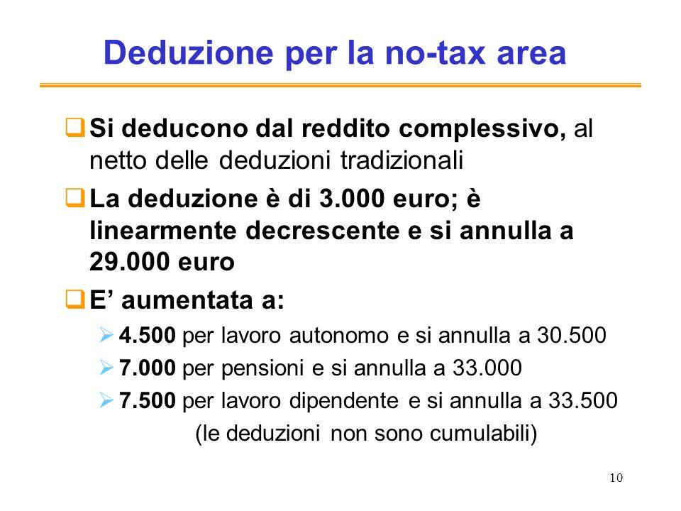 10 Deduzione per la no-tax area Si deducono dal reddito complessivo, al netto delle deduzioni tradizionali La deduzione è di 3.000 euro; è linearmente