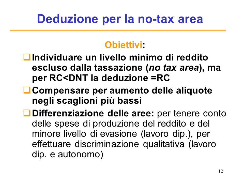 12 Deduzione per la no-tax area Obiettivi: Individuare un livello minimo di reddito escluso dalla tassazione (no tax area), ma per RC<DNT la deduzione