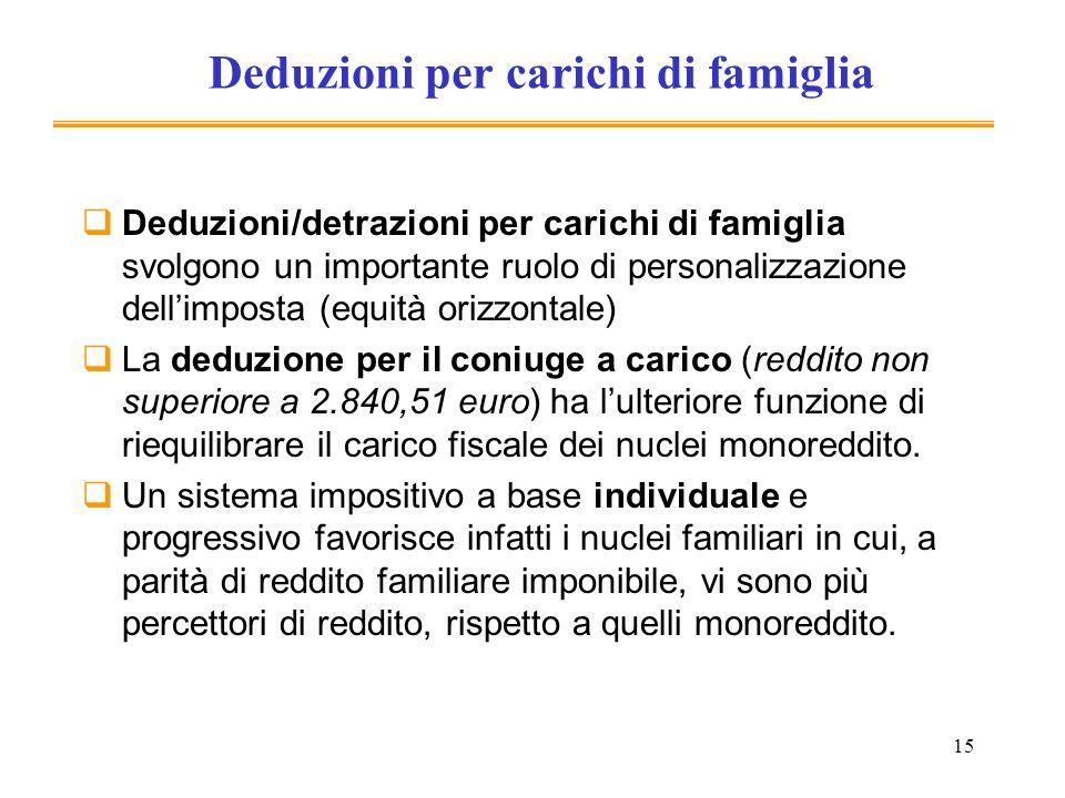 15 Deduzioni per carichi di famiglia Deduzioni/detrazioni per carichi di famiglia svolgono un importante ruolo di personalizzazione dellimposta (equit