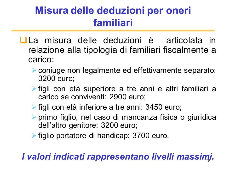 16 Misura delle deduzioni per oneri familiari La misura delle deduzioni è articolata in relazione alla tipologia di familiari fiscalmente a carico: co
