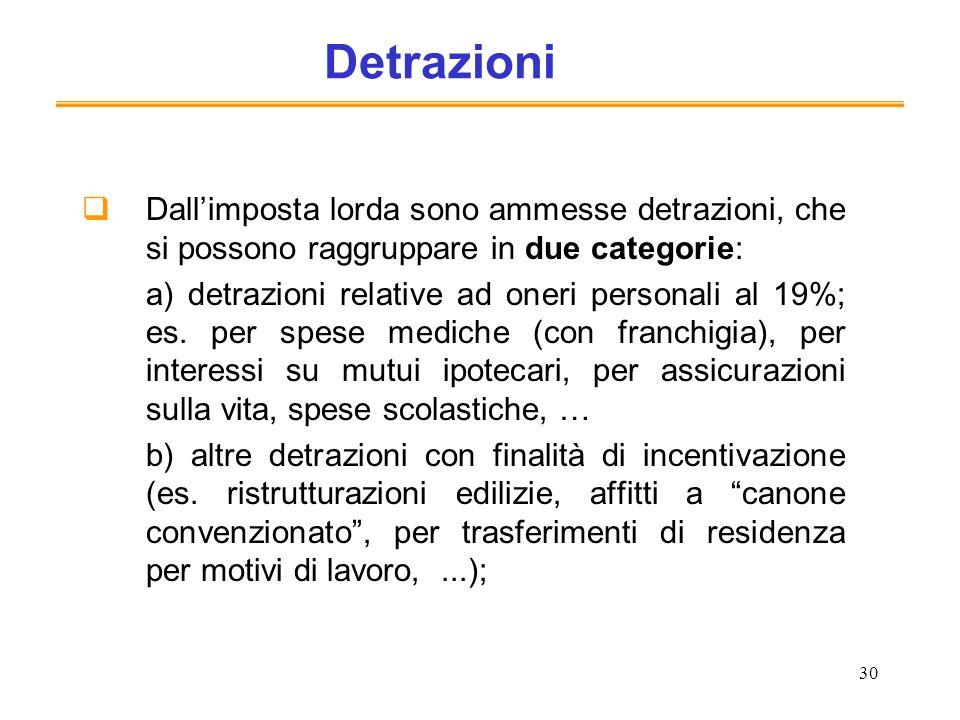 30 Detrazioni Dallimposta lorda sono ammesse detrazioni, che si possono raggruppare in due categorie: a) detrazioni relative ad oneri personali al 19%