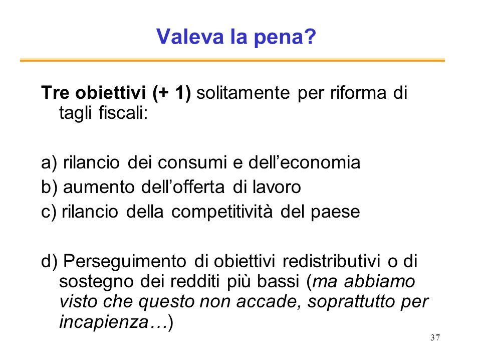37 Valeva la pena? Tre obiettivi (+ 1) solitamente per riforma di tagli fiscali: a) rilancio dei consumi e delleconomia b) aumento dellofferta di lavo