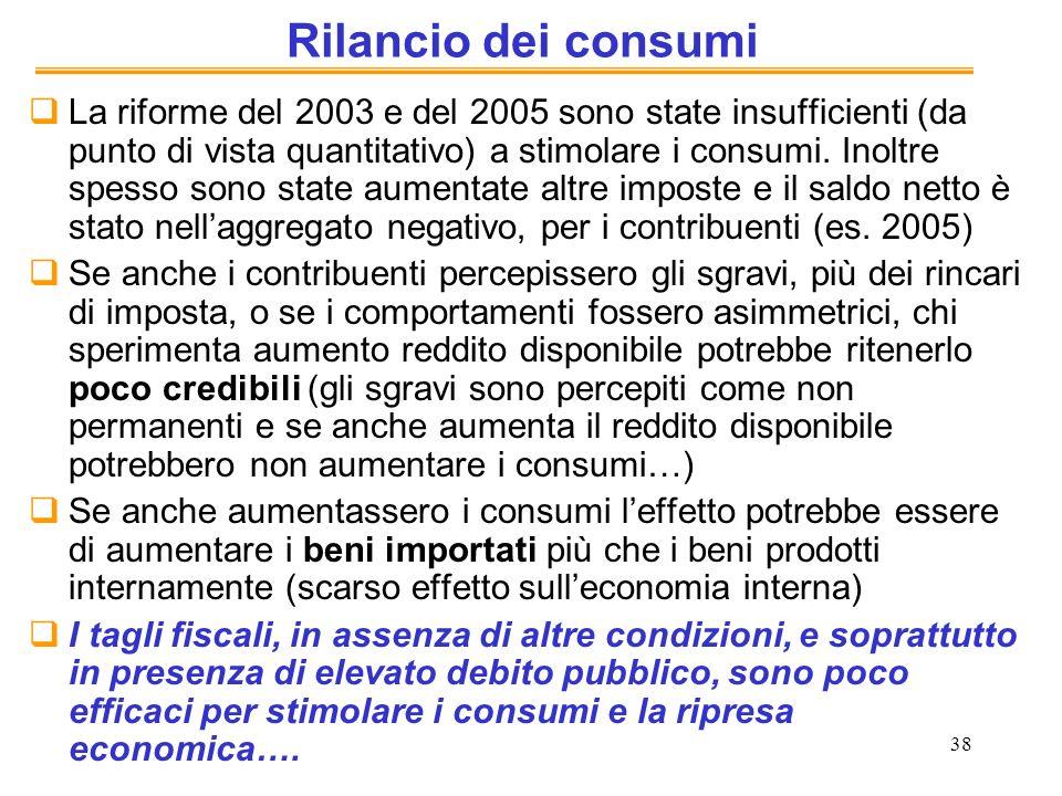 38 Rilancio dei consumi La riforme del 2003 e del 2005 sono state insufficienti (da punto di vista quantitativo) a stimolare i consumi. Inoltre spesso