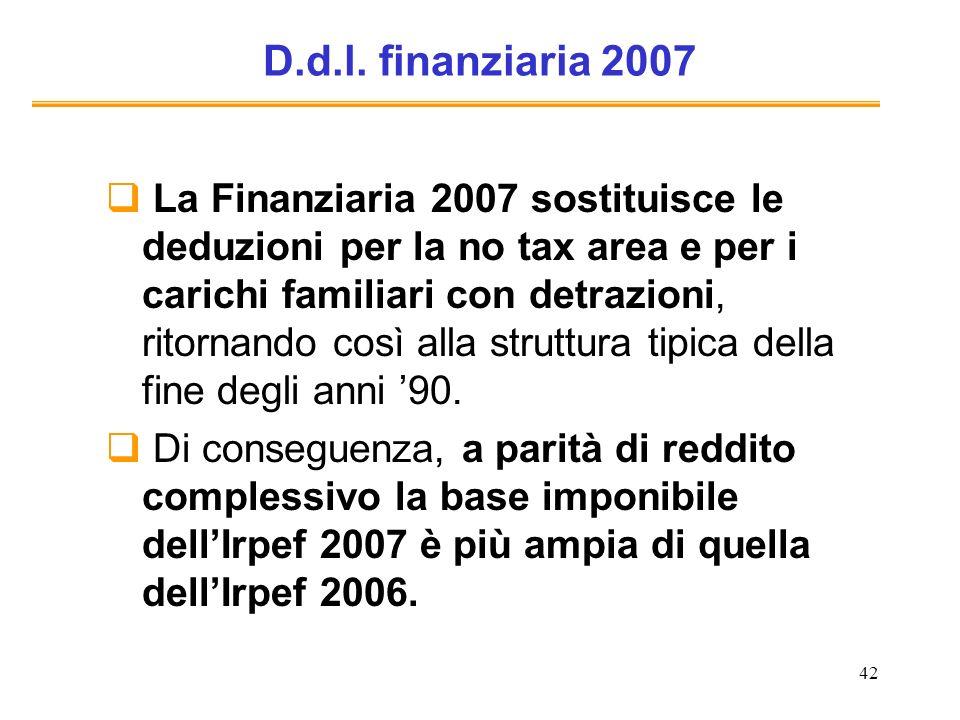 42 D.d.l. finanziaria 2007 La Finanziaria 2007 sostituisce le deduzioni per la no tax area e per i carichi familiari con detrazioni, ritornando così a