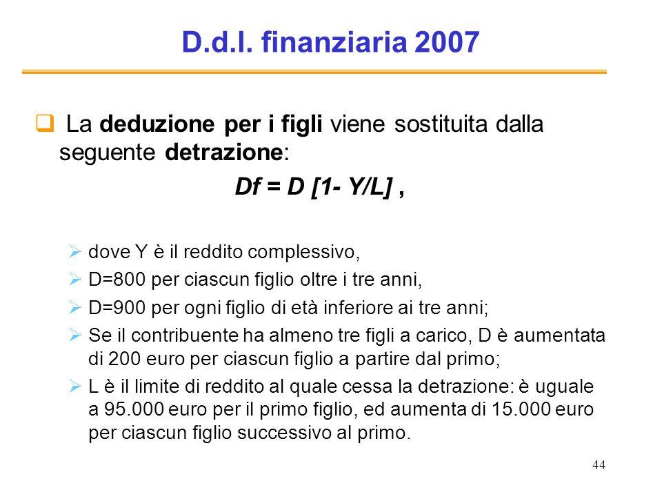44 D.d.l. finanziaria 2007 La deduzione per i figli viene sostituita dalla seguente detrazione: Df = D [1- Y/L], dove Y è il reddito complessivo, D=80