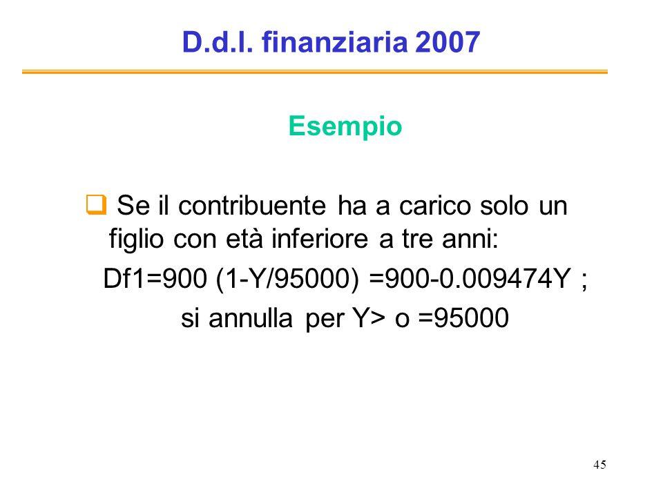 45 D.d.l. finanziaria 2007 Esempio Se il contribuente ha a carico solo un figlio con età inferiore a tre anni: Df1=900 (1-Y/95000) =900-0.009474Y ; si