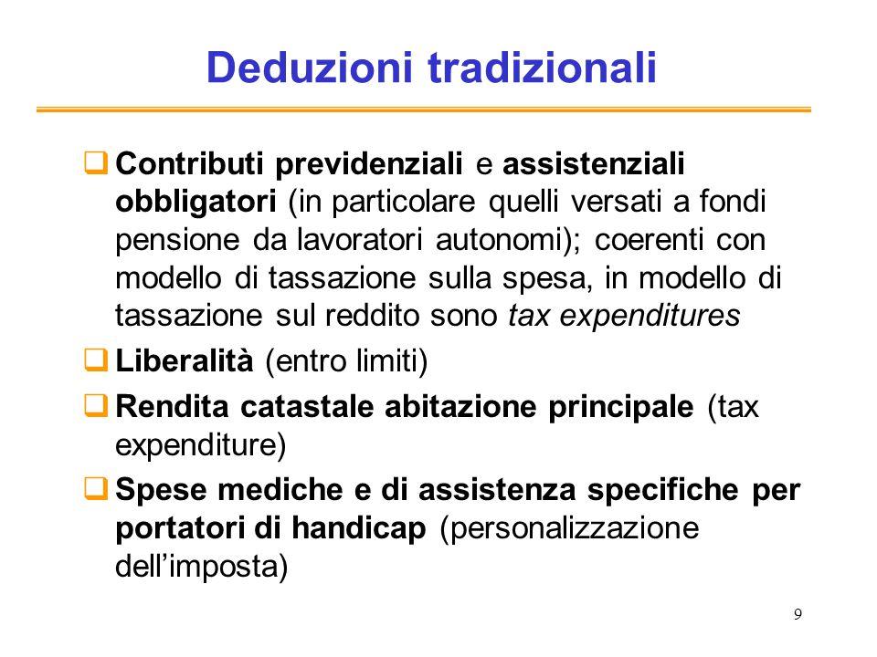 10 Deduzione per la no-tax area Si deducono dal reddito complessivo, al netto delle deduzioni tradizionali La deduzione è di 3.000 euro; è linearmente decrescente e si annulla a 29.000 euro E aumentata a: 4.500 per lavoro autonomo e si annulla a 30.500 7.000 per pensioni e si annulla a 33.000 7.500 per lavoro dipendente e si annulla a 33.500 (le deduzioni non sono cumulabili)