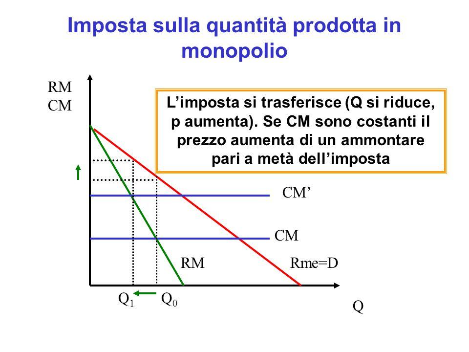 Imposta sulla quantità prodotta in monopolio CM RM CM Q RM CM Q0Q0 Q1Q1 Limposta si trasferisce (Q si riduce, p aumenta). Se CM sono costanti il prezz