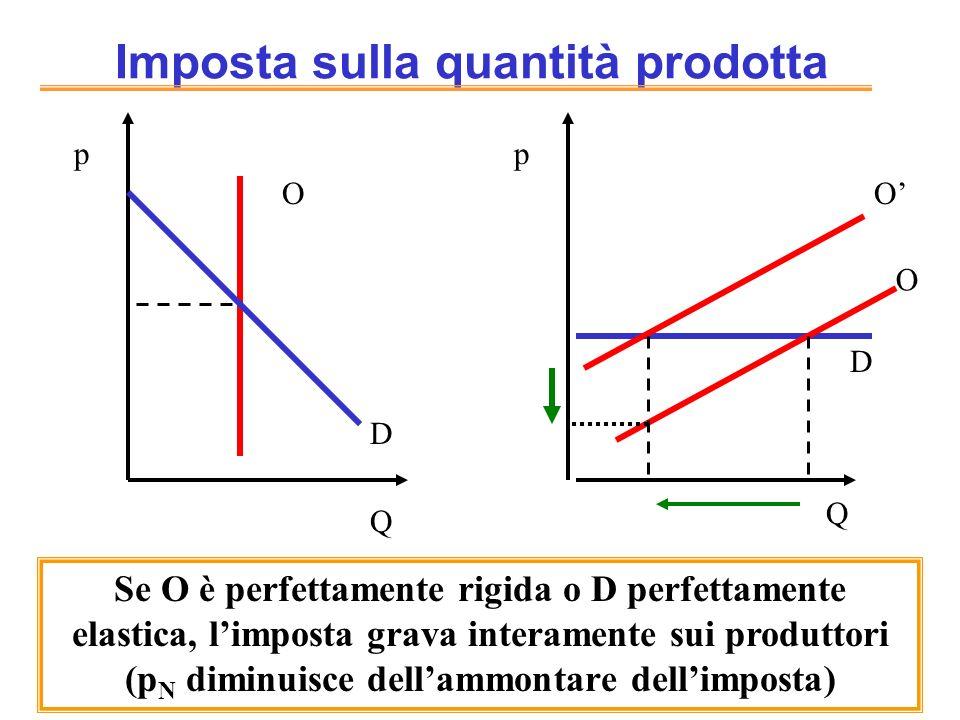 Imposta sulla quantità prodotta D O Q p Q p D O O Se O è perfettamente rigida o D perfettamente elastica, limposta grava interamente sui produttori (p