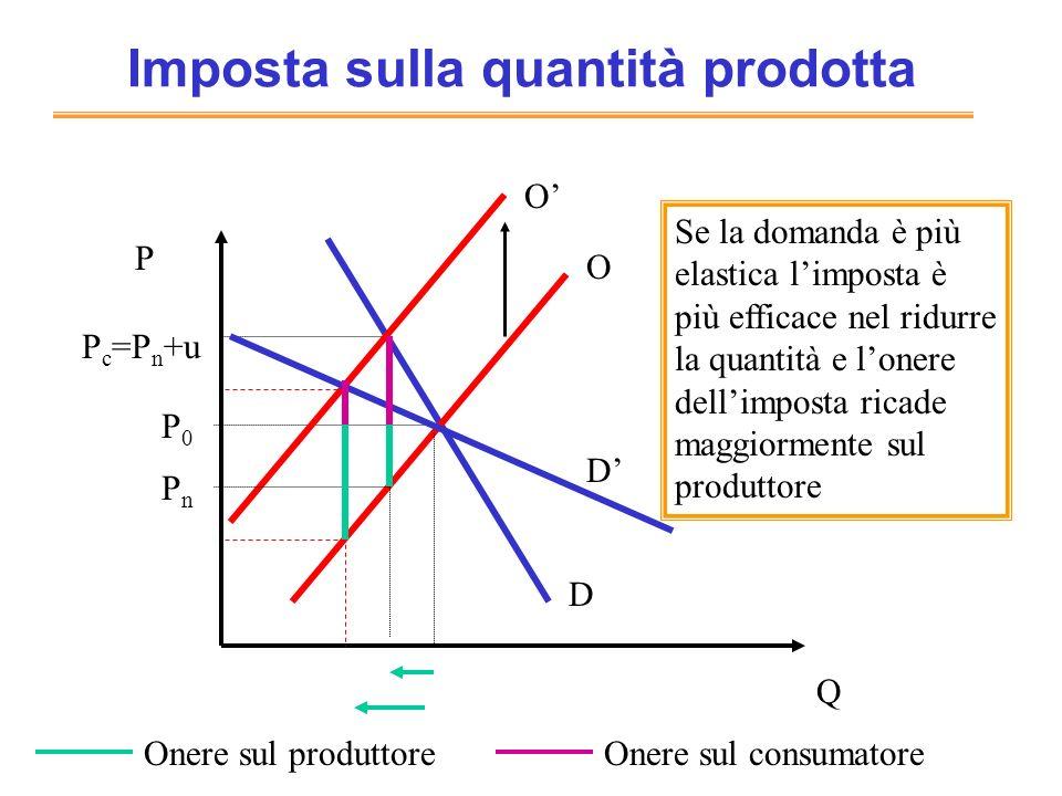 P Q D D O O P0P0 P c =P n +u Se la domanda è più elastica limposta è più efficace nel ridurre la quantità e lonere dellimposta ricade maggiormente sul