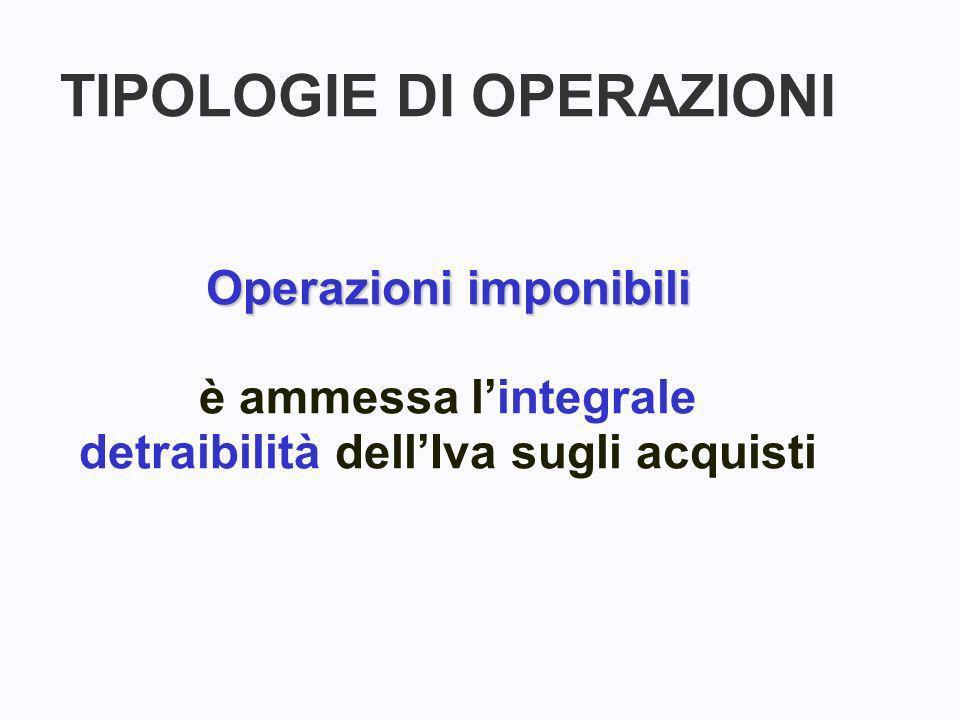 TIPOLOGIE DI OPERAZIONI Operazioni imponibili è ammessa lintegrale detraibilità dellIva sugli acquisti
