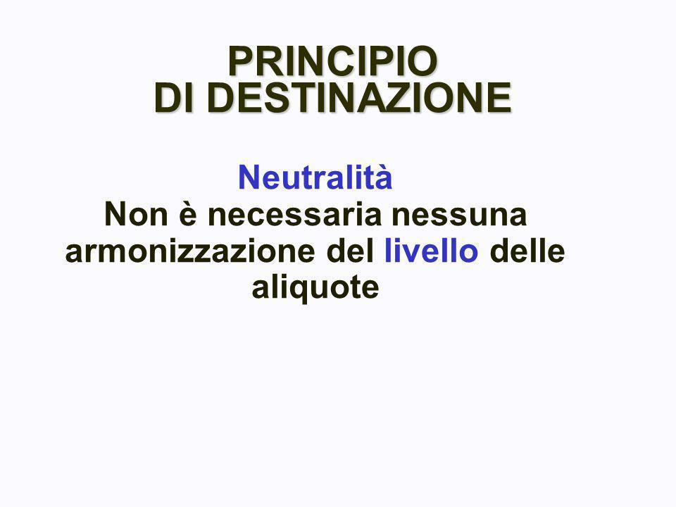 Neutralità Non è necessaria nessuna armonizzazione del livello delle aliquote PRINCIPIO DI DESTINAZIONE